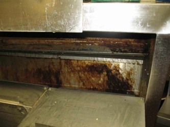 Kitchen Exhaust Cleaning Easily & Safely